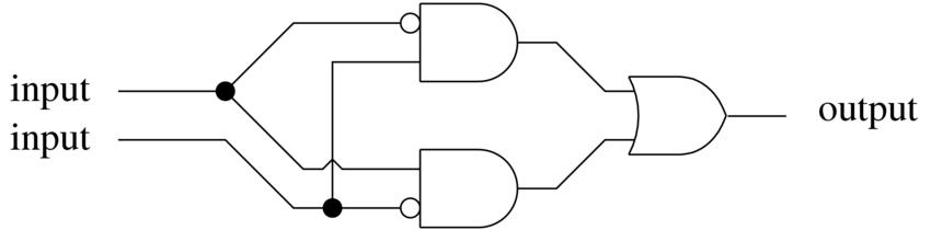 Circuito Xor : A operatori logici e circuiti elementari