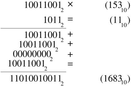 Esercizi con operazioni binarie